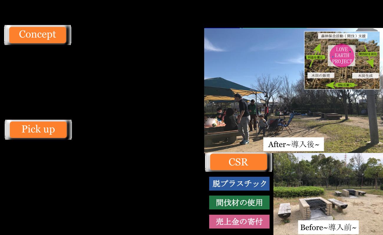 南港中央公園_導入事例